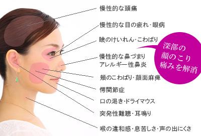 深部の顔のこり痛みを解消